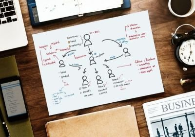 What Is a Content Management System?