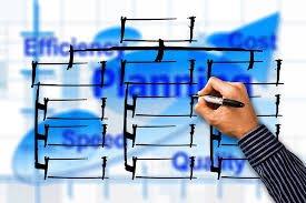 Operational Review, HR Management & Metrics