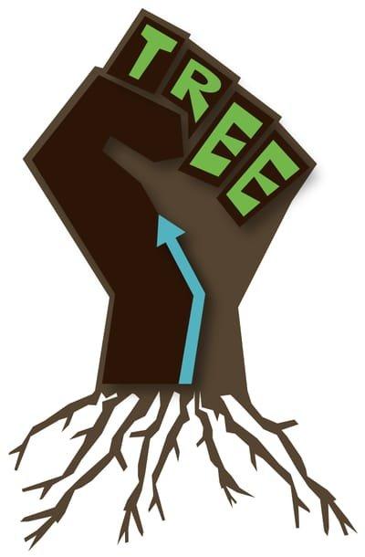 Together Restoring Economic Empowerment