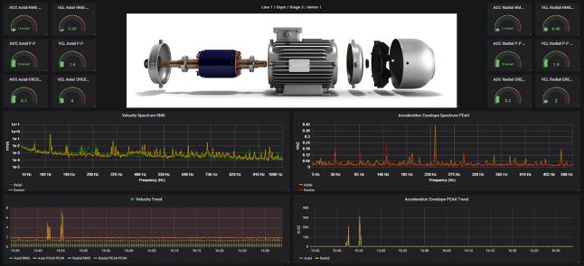 MonoDAQ MCM Enterprise Platform