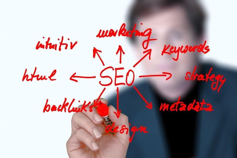 אתר מותאם לקידום אתרים SEO