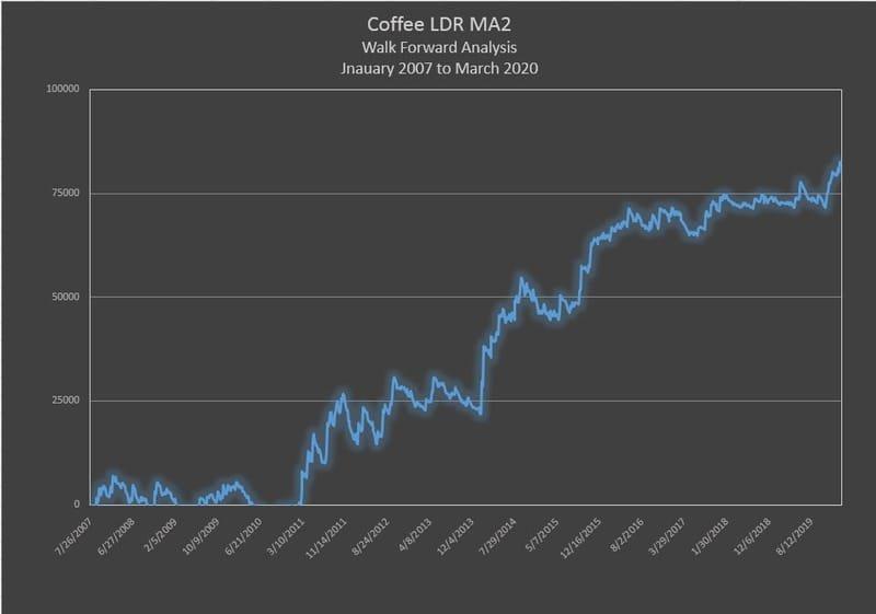 Coffee - LDR M2