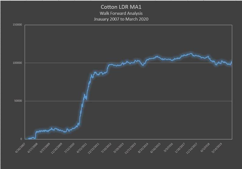 Cotton - LDR M1