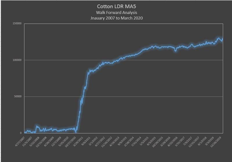 Cotton - LDR M5