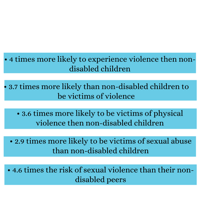 Children with disabilites are: