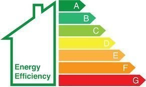 Energy Performance Certificates (EPC) domestic and Non Domestic