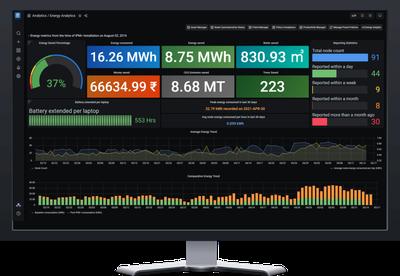 Energy Savings and Sustainability