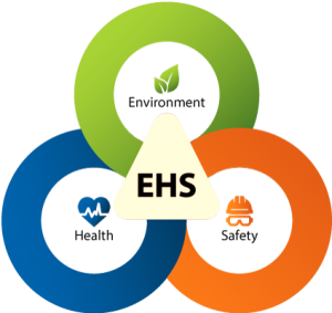 EHS Audits- Environment, Health & Safety Audits