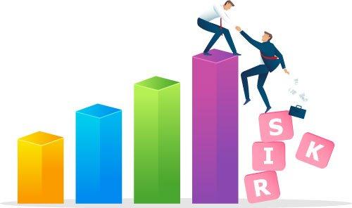 Risk Management: Assessment, Planning & Training