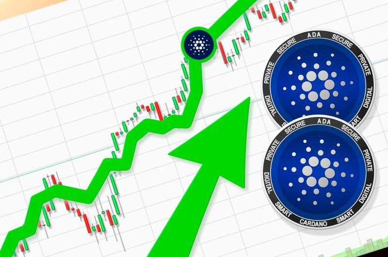 Sistema de investimento em bitcoin