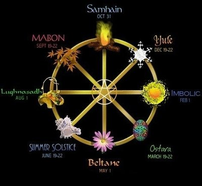 Wicca Information