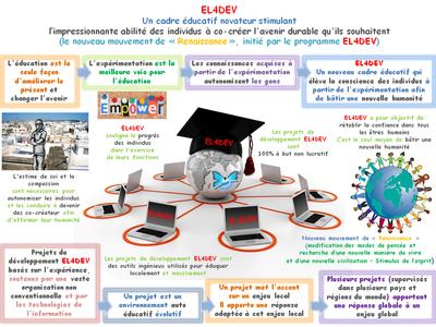 Le Système d'Information EL4DEV – Le Big Smart Data éducatif du programme