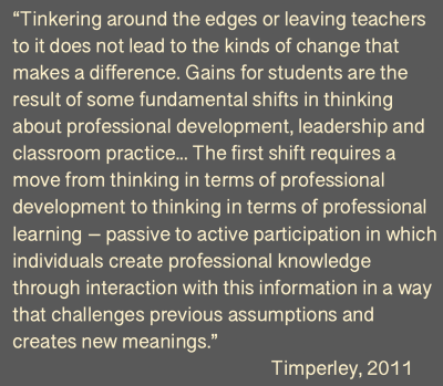 From Professional Development Practice to Professional Learning Community