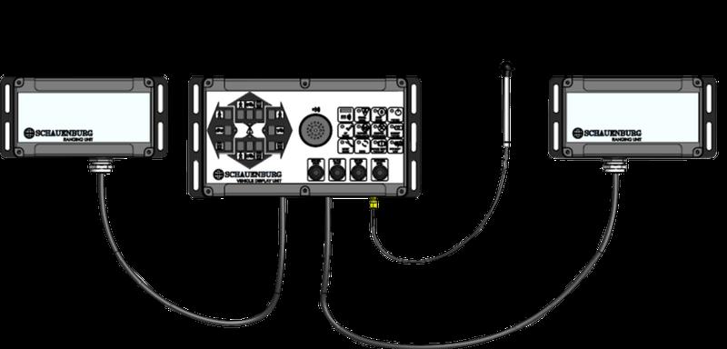 IoT M2M Communication Hardware