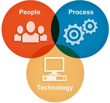 Industrial IT/OT and MES system design and Implementation and Integration