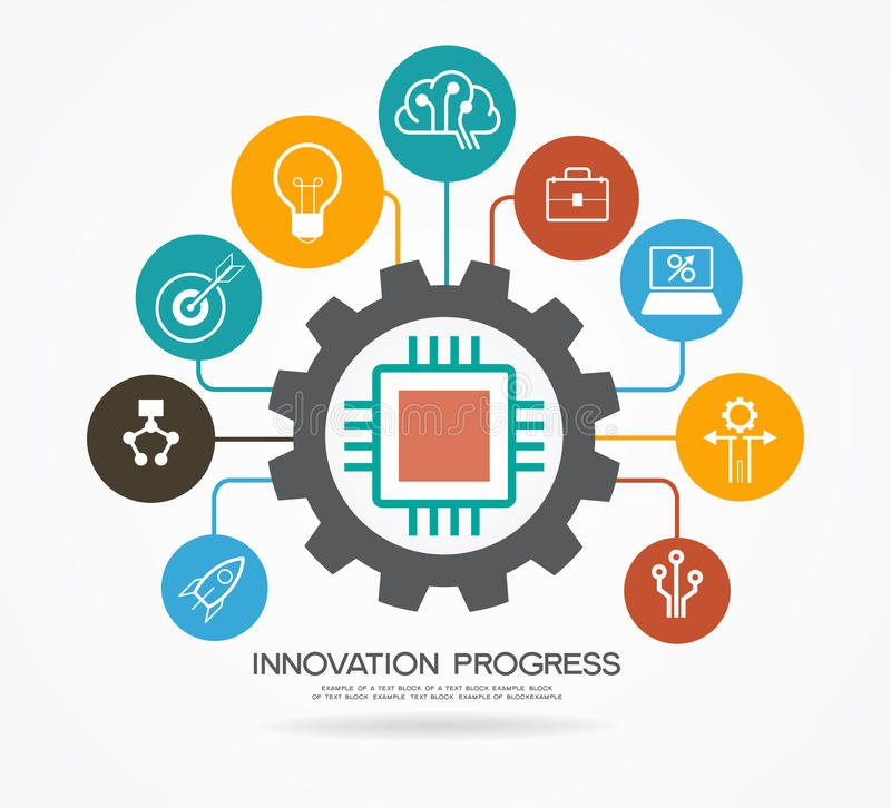 Advanced Productions Systems and Processes
