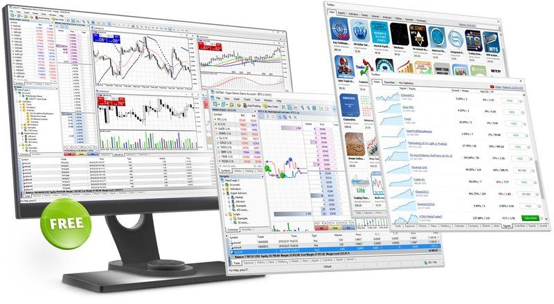 Use all the advanced trading and analysis tools while trading Forex, Stocks and Futures!
