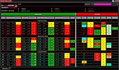 3. Market Pulse