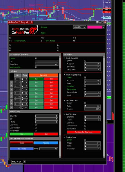 GoFishPro Easy Trading App
