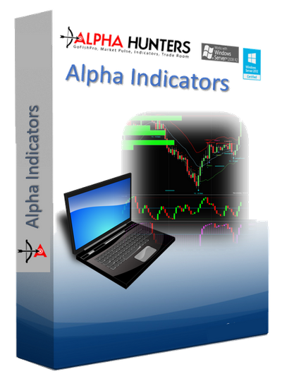 Alpha Hunters Indicator