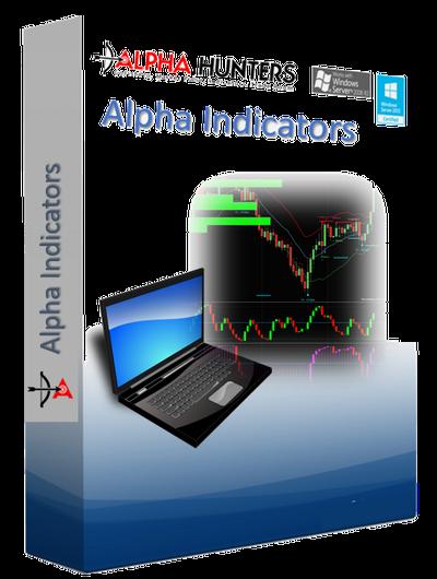 Alpha Hunters - Indicators