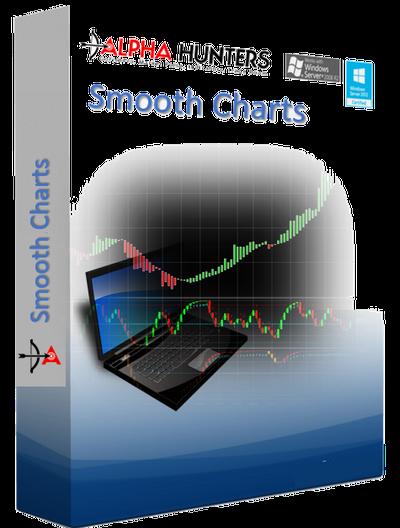 Smooth Charts