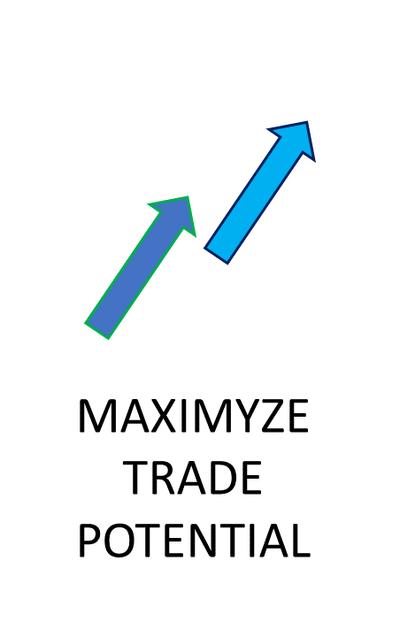 Maximize Potential