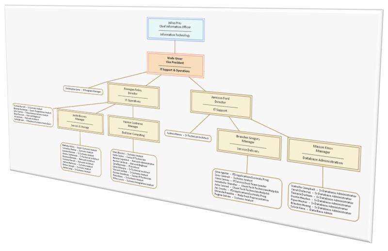 Excel Organization Chart Creator