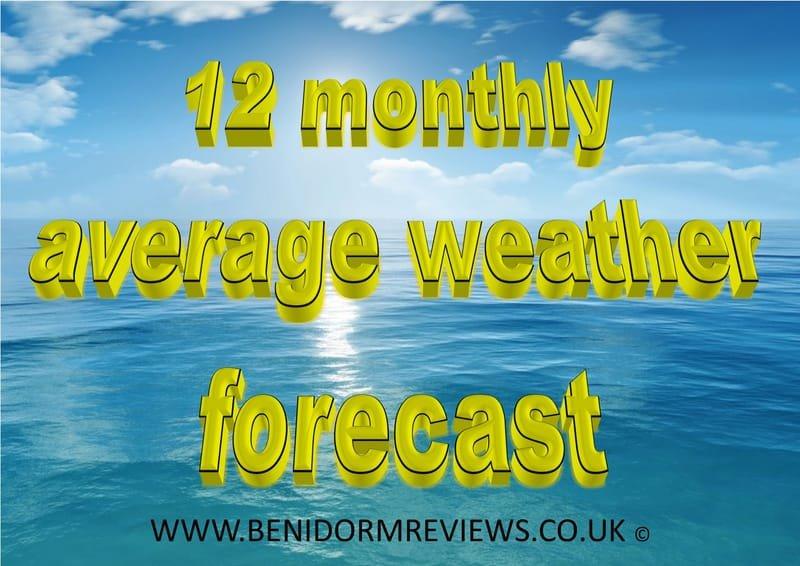 Monthly Average Weather Forecast